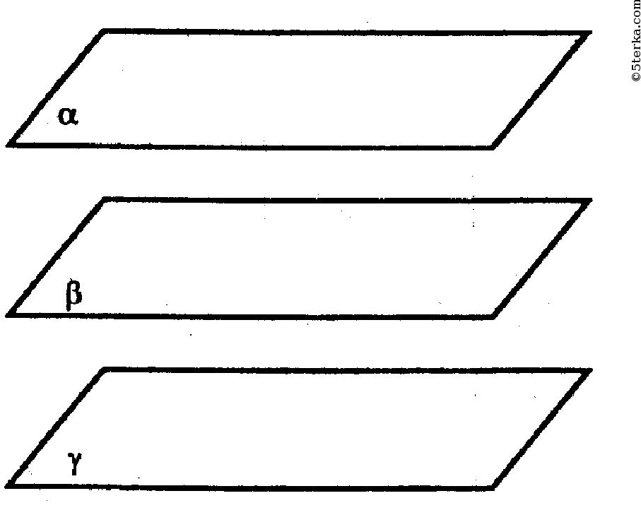 рекомендательному картинка геометрическая плоскость человек максимуму вкладывается