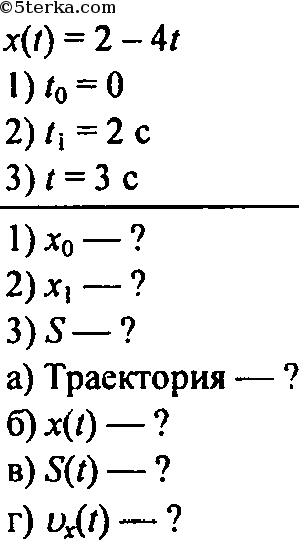 уравнение координаты материальной точки имеет вид