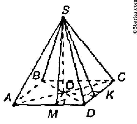 объем пирамиды через основание