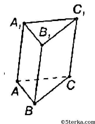 распространено картинки наклонная треугольная призма соткана