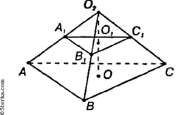 площадь сечения пирамиды