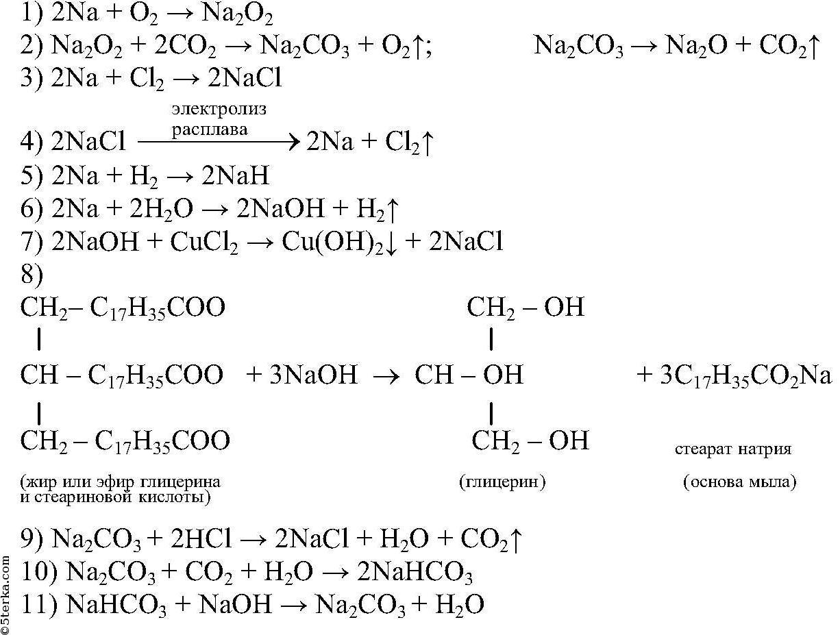 гдз по превращениям по химии