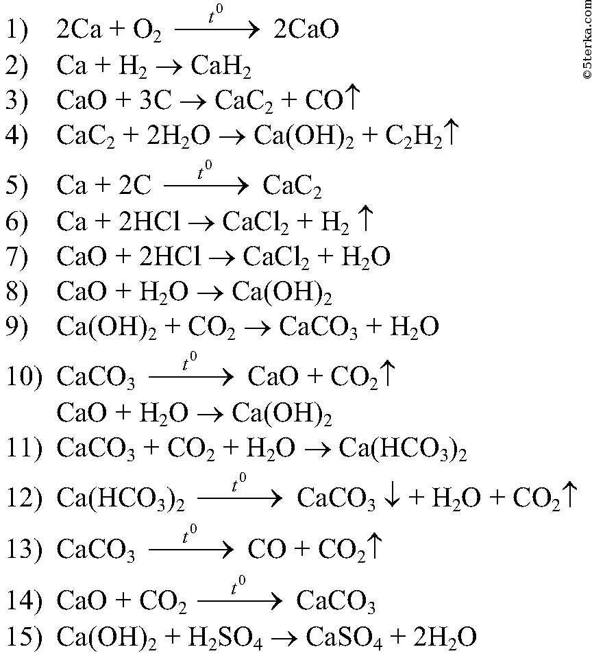 Решебник по химии уравнения