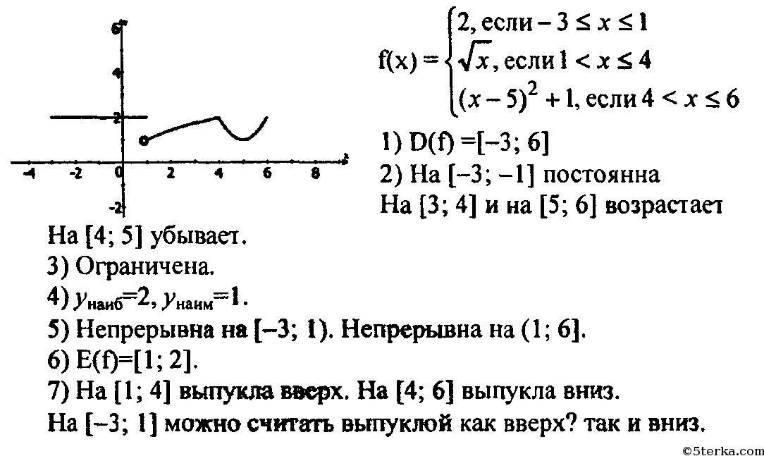 Решебник по теме функция