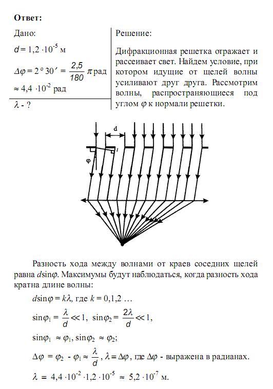 Дифракционная решетка решения задач 11 класс решение задач по теме конфликты