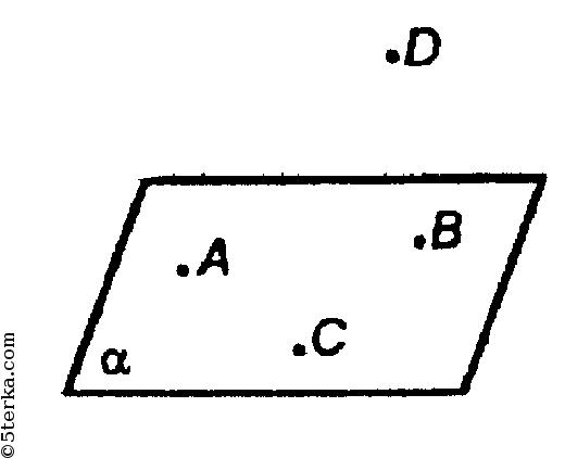 Решебник для Учебника Геометрии 10-11 Атанасян