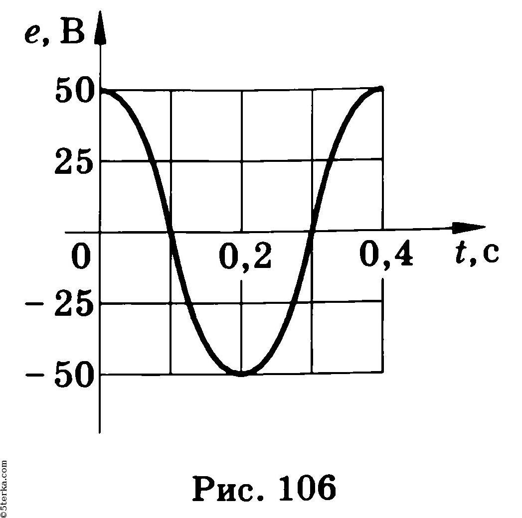 Экзамены по Физике  nasholcom