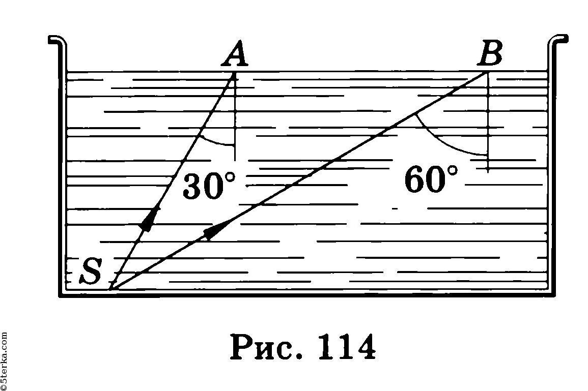 Решебник Физика 10 Класс Мякишев 2006