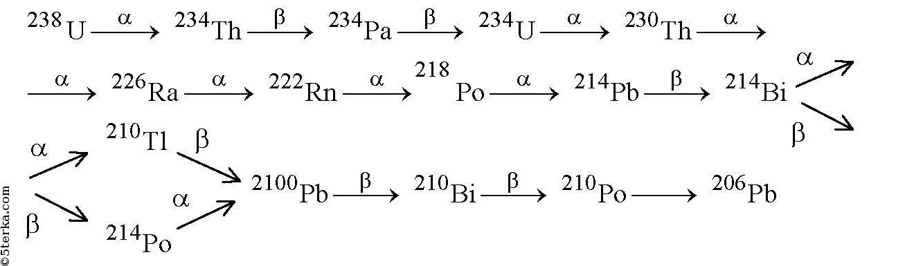 8 альфа-распадов и 6