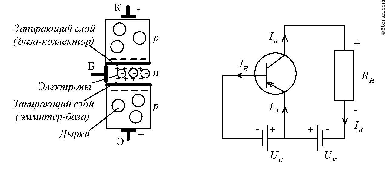 токов в p-n-p-транзисторе