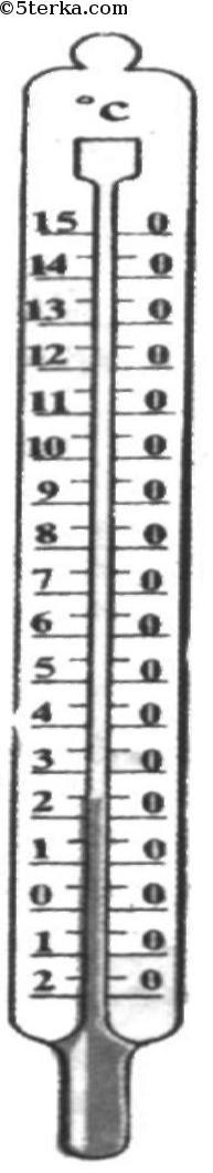 термометр рисунок фото