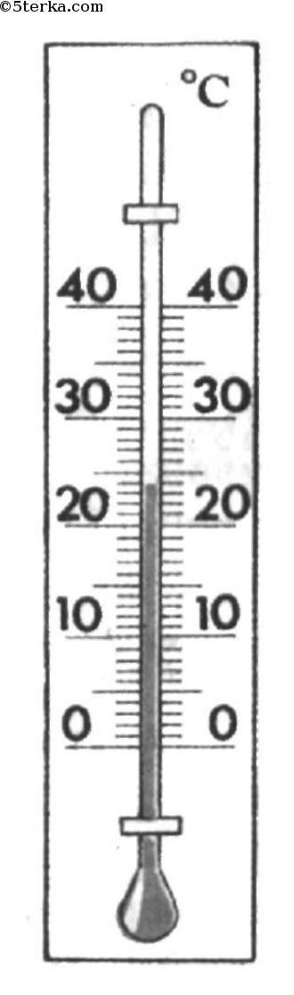 Рассмотри рисунки термометра