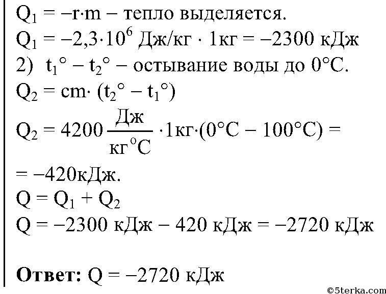 Начертите примерный график изменения температуры воды