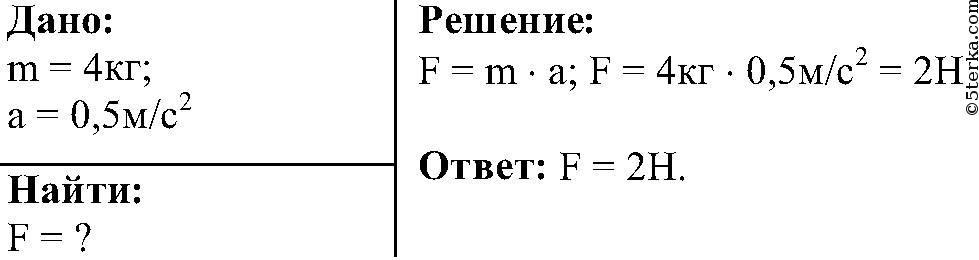 Чему равна сила сообщающая телу массой