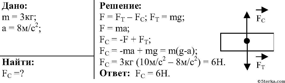 Гдз по Физике 8 Класс ГДЗ 2-11 Классы