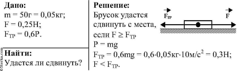 shpora-po-silam-po-fizike-7-klass