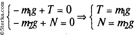 Два тела соединены невесомой нерастяжимой нитью, перекинутой через легкий блок (рис. 229). Масса тела Б равна 2 кг. Коэффициент трения тела Б о горизонтальную поверхность равен 0,1. Какой массой обладает тело А, если оба тела движутся равномерно?