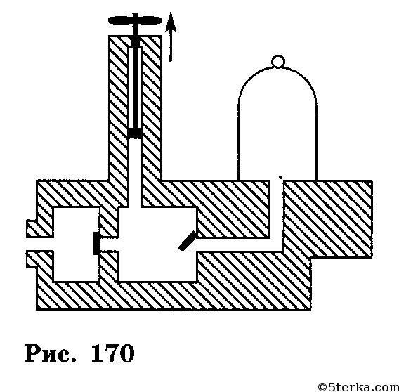 изображена схема насоса,