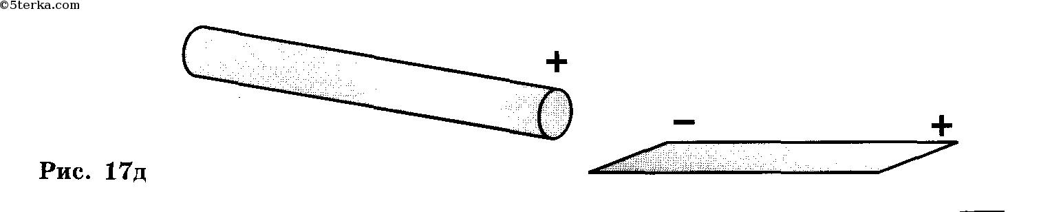 Почему наэлектризованная стеклянная палочка притягивает