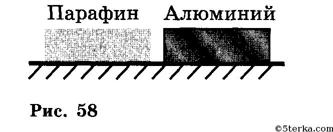 На мопед действует сила тяжести, равна 390 Н. Определите ...