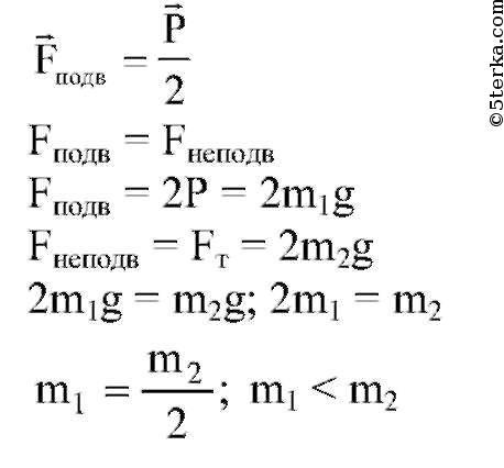 ГДЗ по физике за 9 класс к учебнику Физика 9 класс АВ
