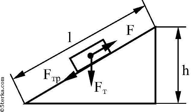 скачать решебник по тетради по физики р.д.минькова,в.в.иванова