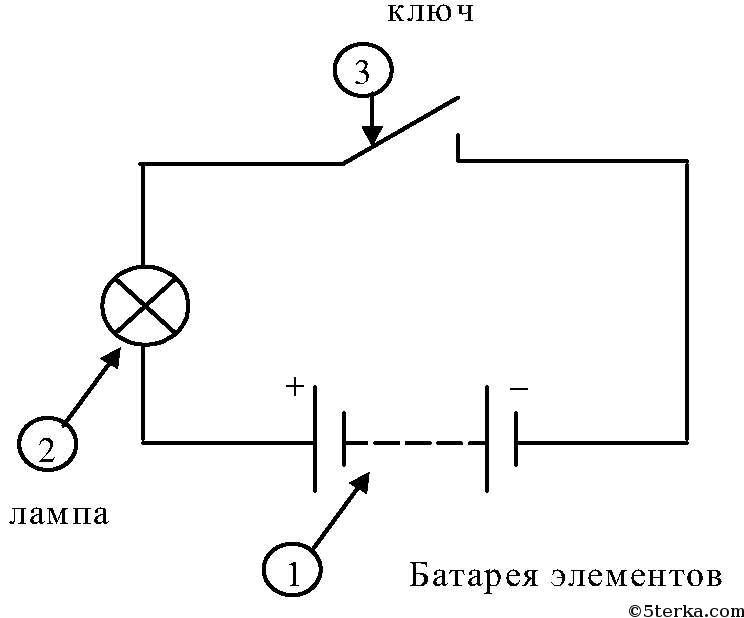 ...электрическая цепь и её составные части умения собирать электрические цепи изображать схемы электрических.