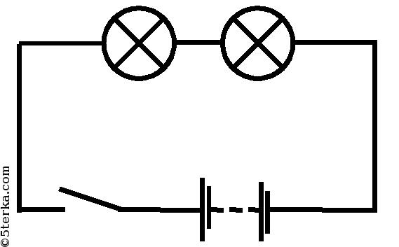 соединения проводников?