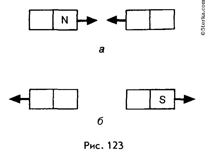 Электромагнитная Индукция Тесты 9 Класс