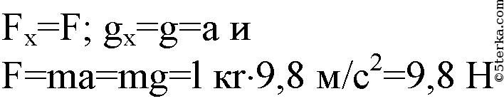 Гдз по физике 9 класс кикоин упражнение