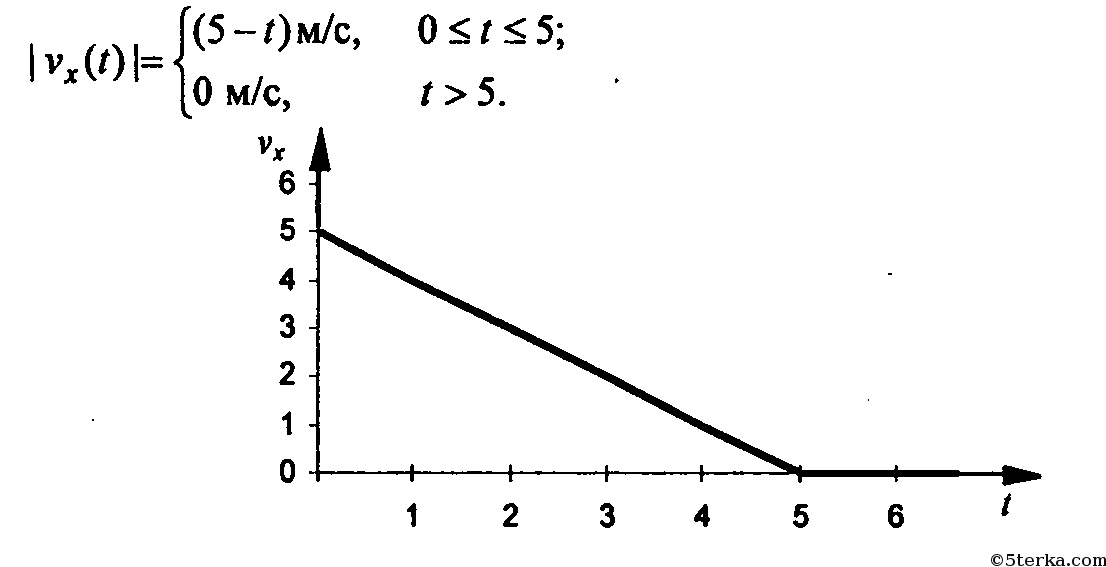 11 исходя из того что выведите формулу
