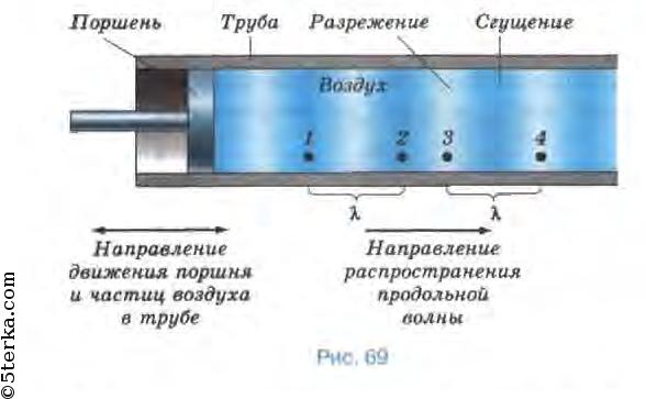 Решебник по Физика 7 Класс Перышкин 2010