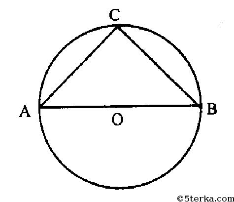 геометрии решебник рисунком по с