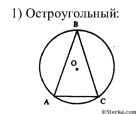 Построение окружности, описанной около треугольника