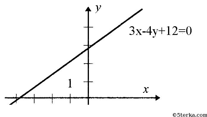 Алгебра ГДЗ по Геометрия 8 Класс Атанасян