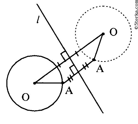 Трапеция ГДЗ по Геометрии 7