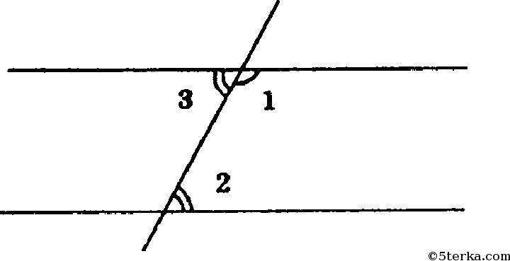 I Решебник по Геометрии Решить