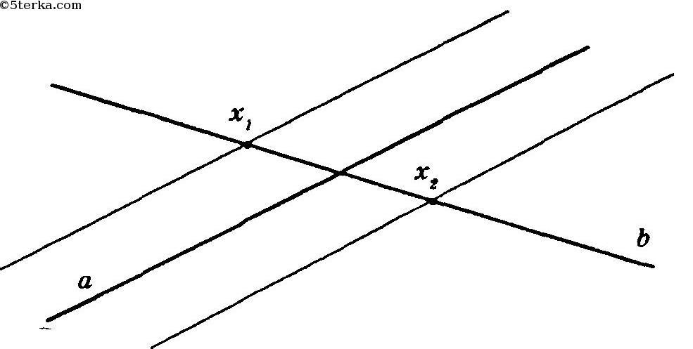 Гдз Геометрия 10 11 Класс Погорелов A В