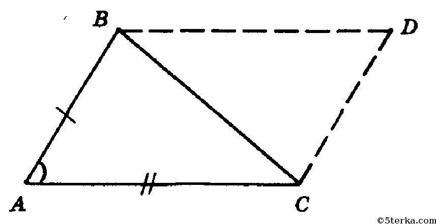 параллелограмм рисунок: