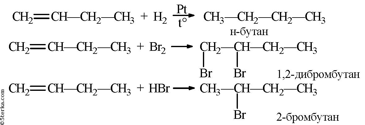 Схема получения бутина 1 из бутена 1