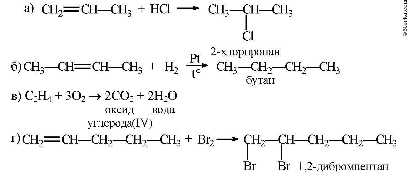 Схема получения бутина 1 из бутена 1 фото 622