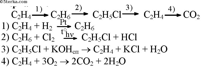 Напишите уравнения реакций