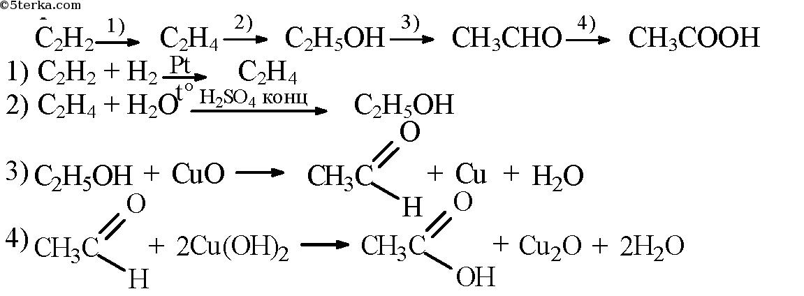 Формула получения этаналя с помощью этанола