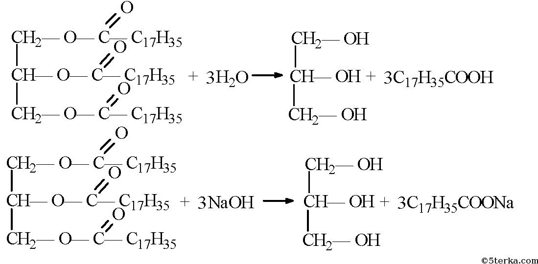 уравнениями реакций.