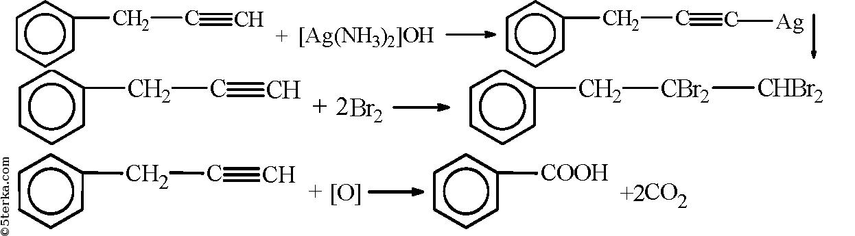 10 реакций с серной кислотой