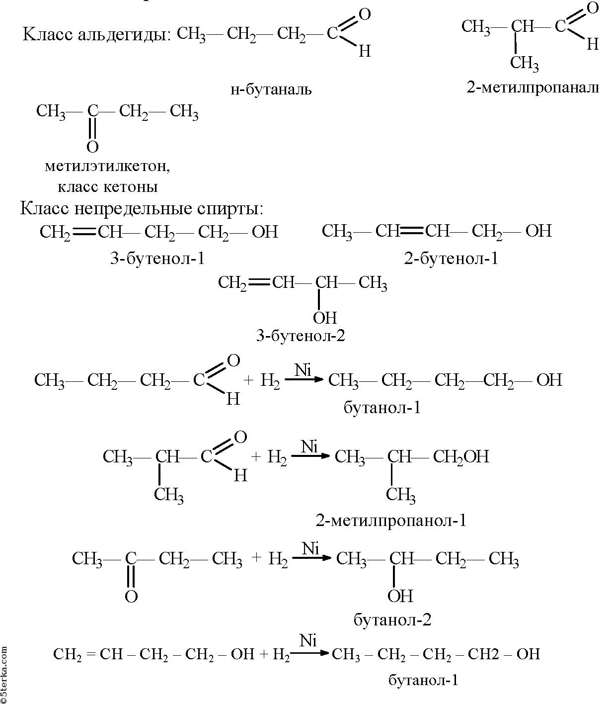 Сколько изомеров характерно для гексана