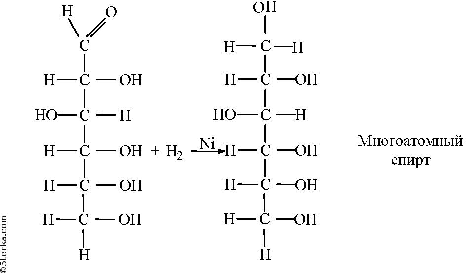 Составьте уравнение реакции