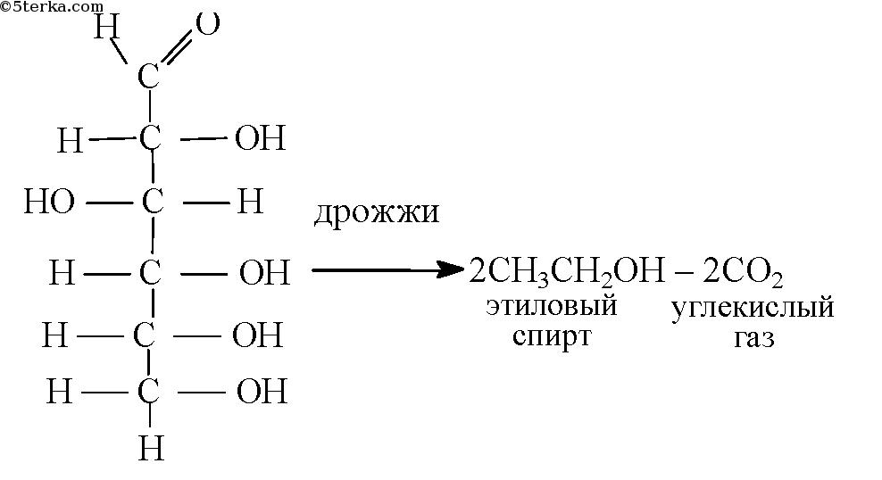 глюкозы с использованием