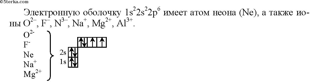 Атому какого химического
