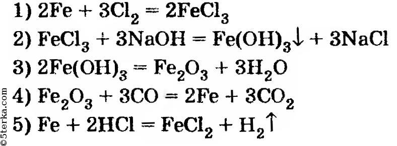 Как из оксида железа получить железо